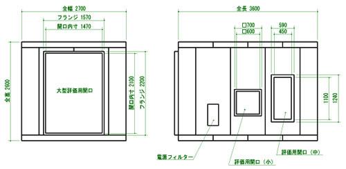評価用シールドルーム寸法図